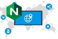 Nginx Geoip2 处理不同国家 (或城市) 的访问