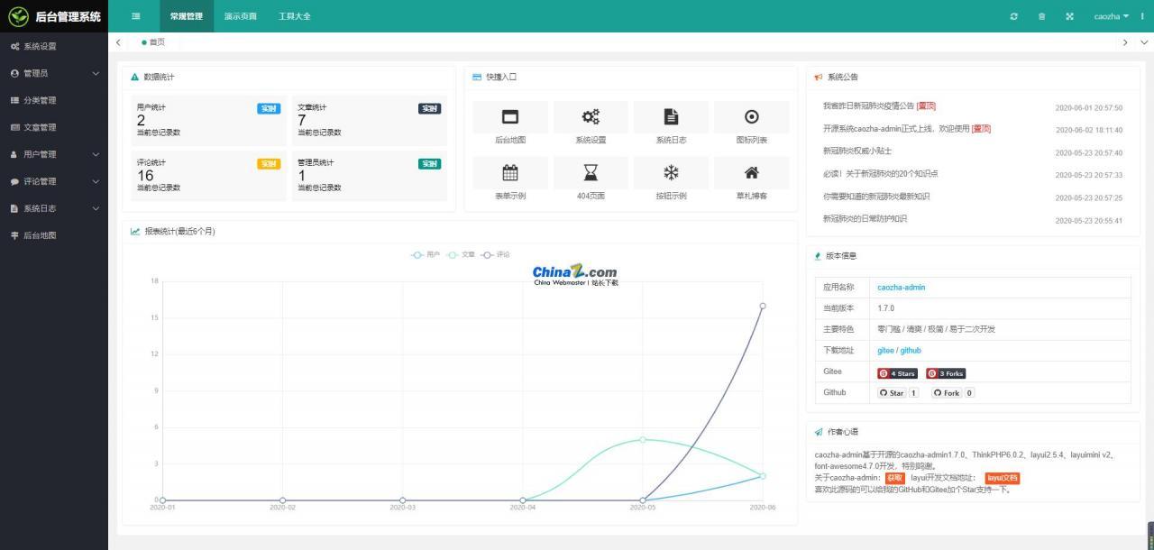 caozha-admin(PHP网站后台管理框架)